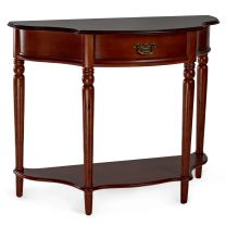 Console Display Table
